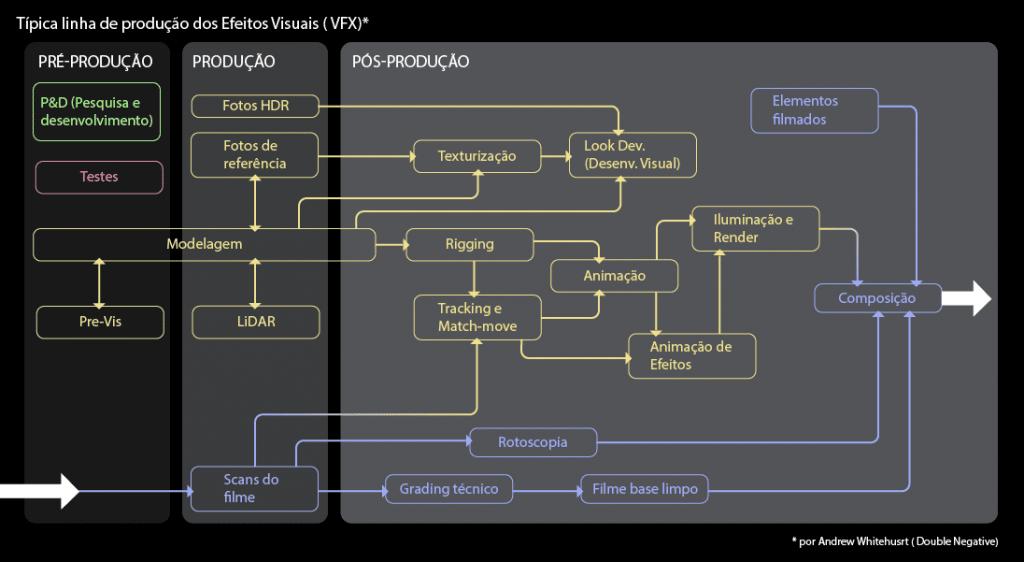 vfx_pipelineArtboard 1
