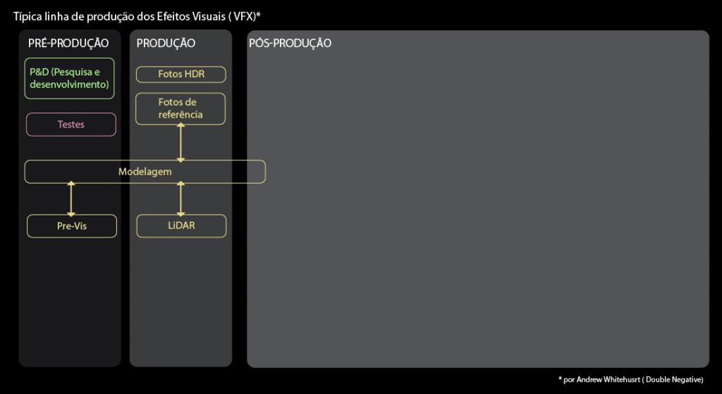 vfx_pipelineArtboard 10