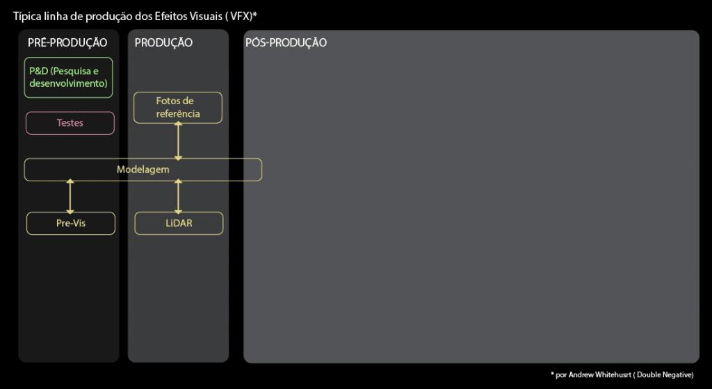 vfx_pipelineArtboard 11