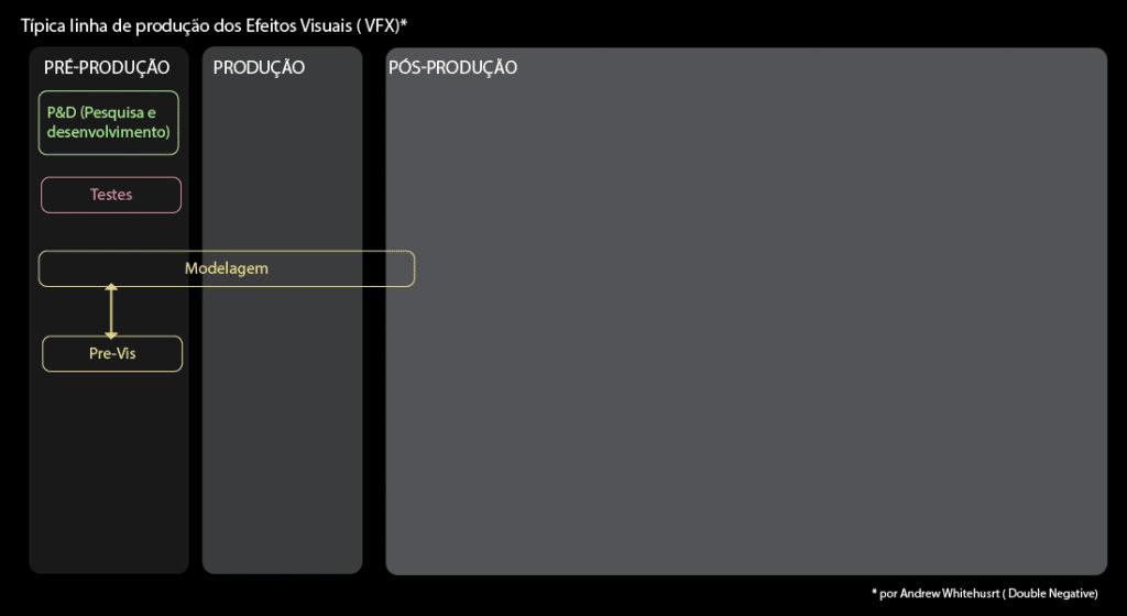 vfx_pipelineArtboard 12
