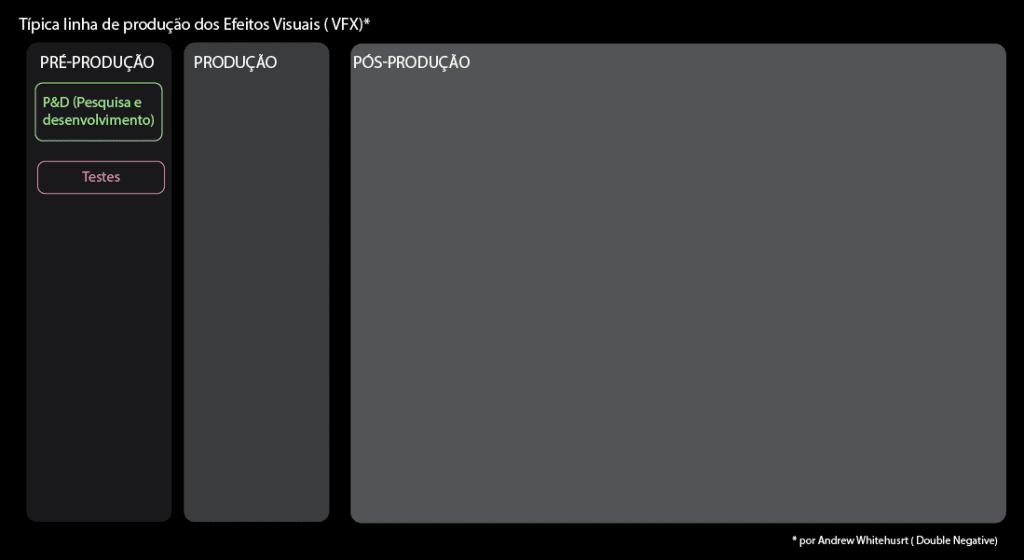 vfx_pipelineArtboard 13
