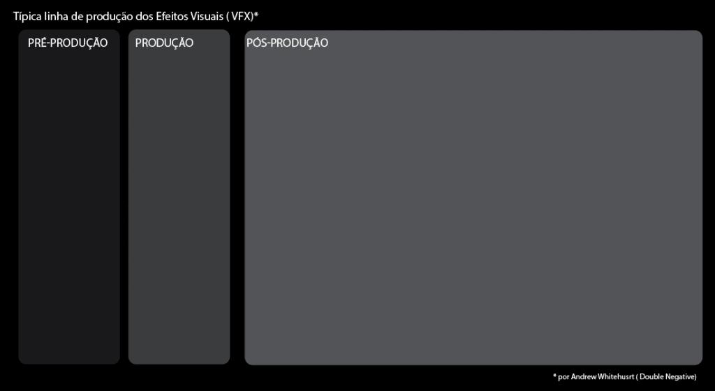 vfx_pipelineArtboard 14