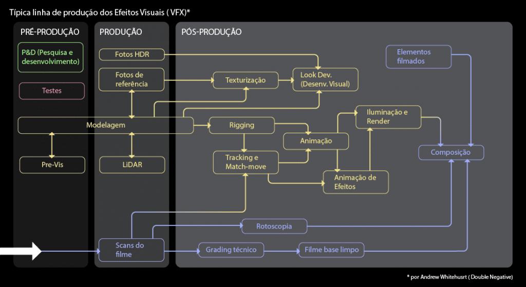 vfx_pipelineArtboard 3