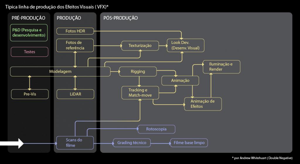 vfx_pipelineArtboard 4