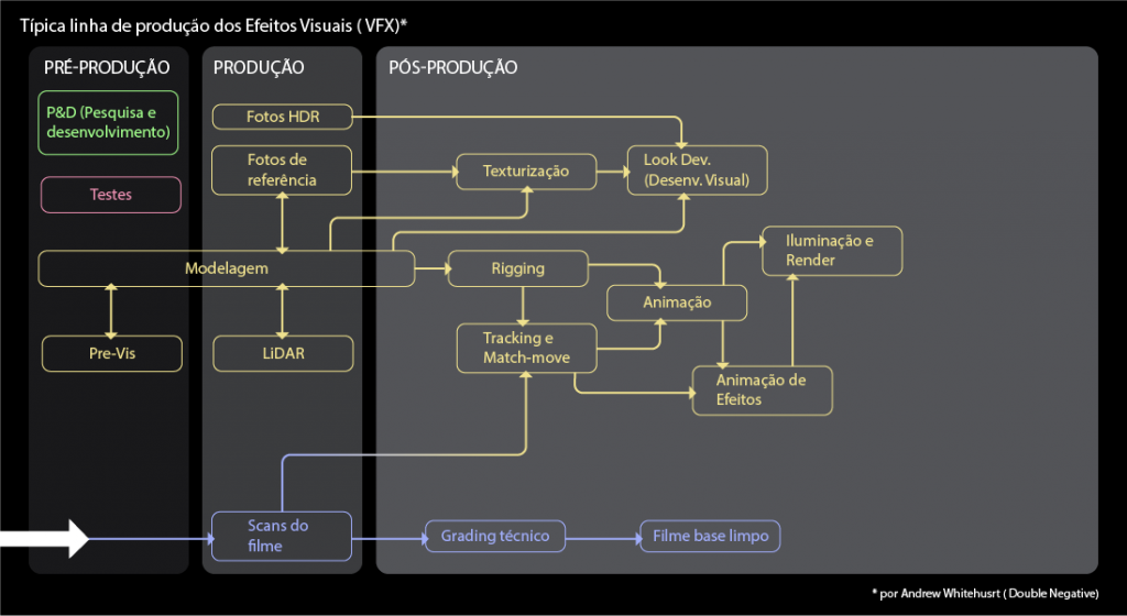 vfx_pipelineArtboard 5