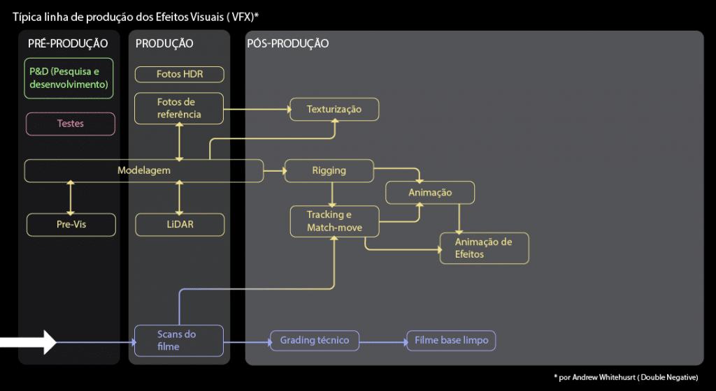 vfx_pipelineArtboard 6