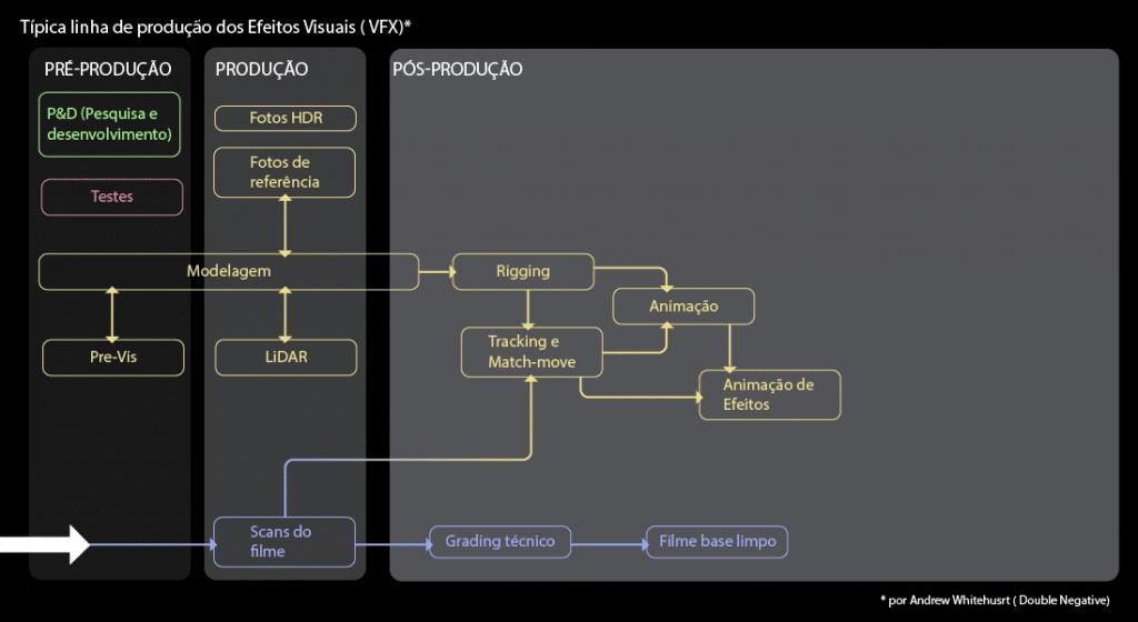vfx_pipelineArtboard 7
