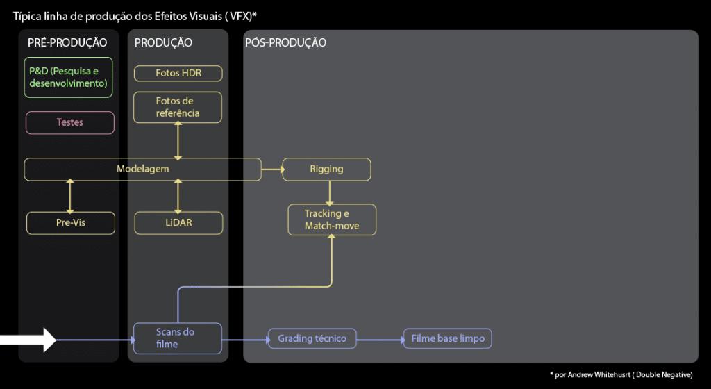 vfx_pipelineArtboard 8