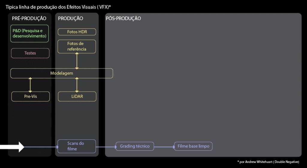 vfx_pipelineArtboard 9